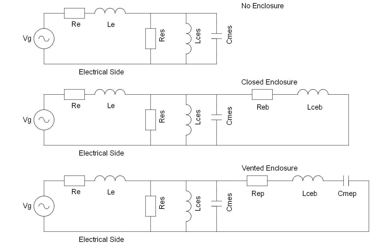Figure 5. Converting components from mechanical side to electrical side