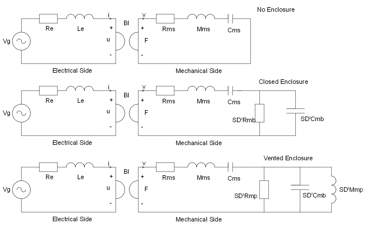 Figure 4. Converting components from acoustical side to mechanical side
